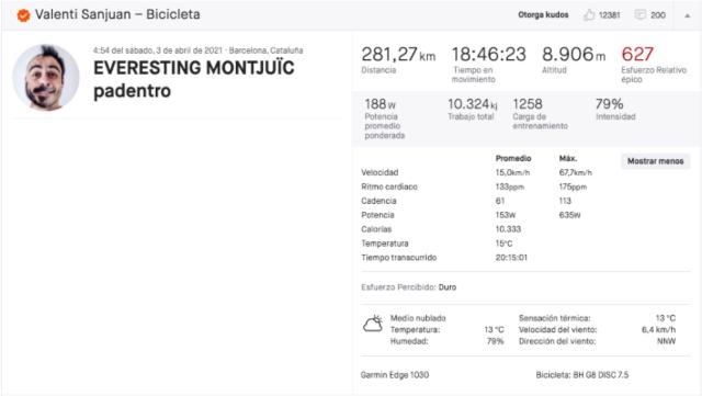 Datos de Strava de Valentí Sanjuan reto Everesting
