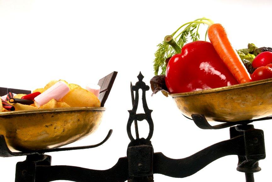 pautas de una dieta equilibrada