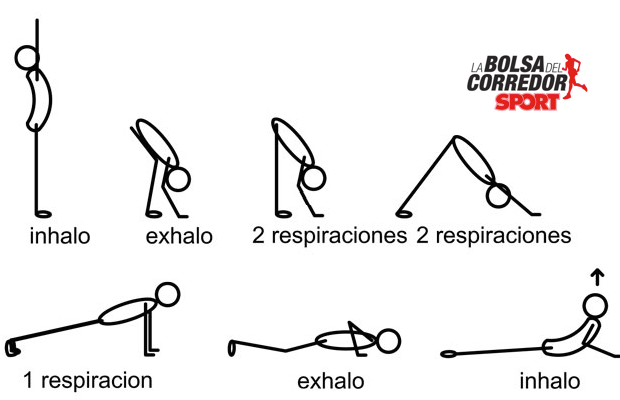 Secuencia YOGA running