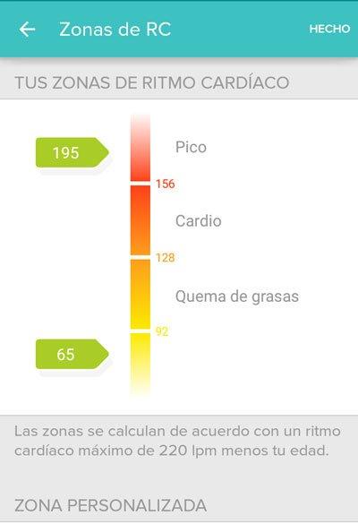 frecuencia cardiaca quema grasas