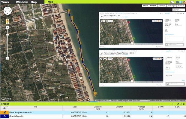 Garmin-fenix-3-aguas-abiertas-tracks