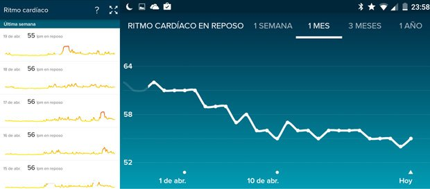 fitbit-charge-HR-reposo