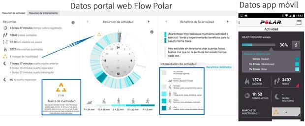 resumen actividad diaria Polar A300