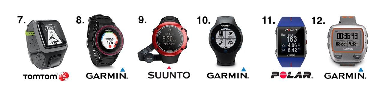 relojes-gps-mas-vendidos-para-correr-lista-2