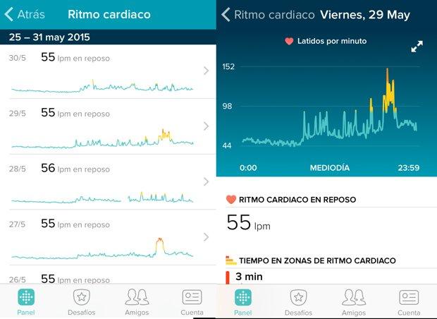 Registro de Ritmo cardíaco contínuo Fitbit surge
