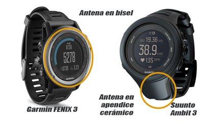 antenas-relojes-gps