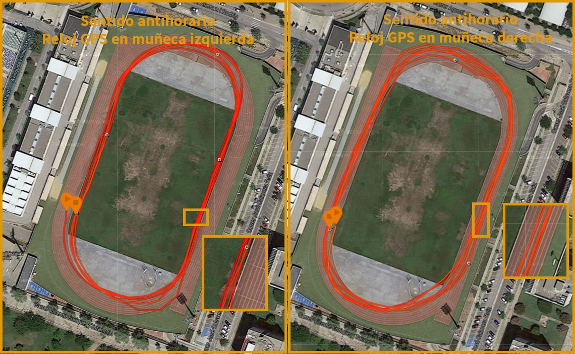 pista-atletismo-prueba-reloj-gps