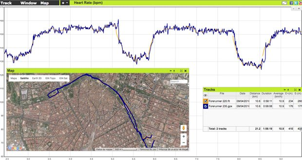 comparativa Forerunner 220 versus Forerunner 235 gráfica de pulso
