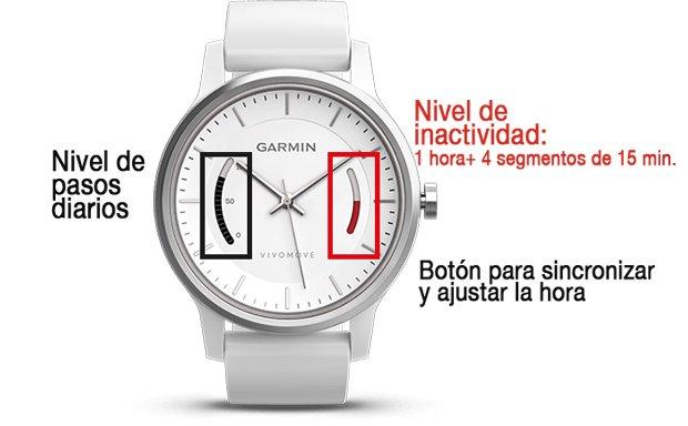 Garmin-vivomove-niveles-pasos-inactividad