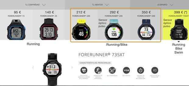 Gama completa de los nuevos Garmin Forerunner para running y carrera