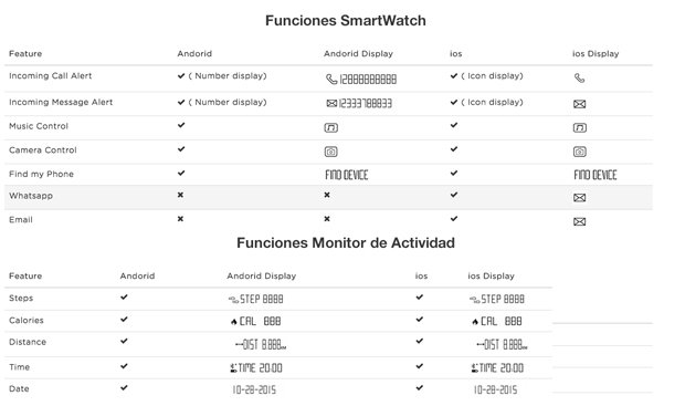 intex-FitRist-notificaciones-y-avisos
