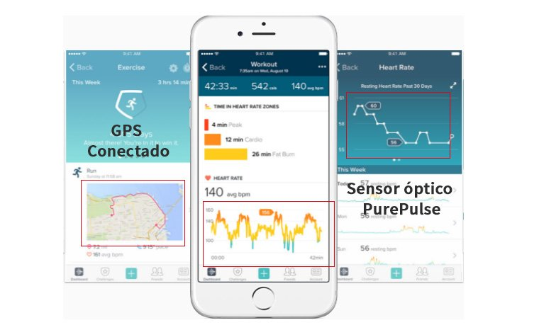 sensor-pure-pulse-y-gps-conectado-movil-fitbit-charge-2