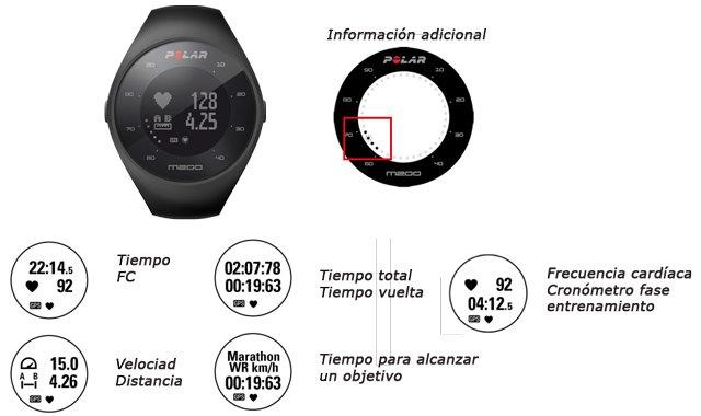 pulsómetro de muñeca con gps polar m200 información y datos en pantalla
