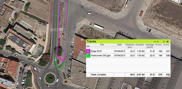 diferencia-puntos-track-edge-25