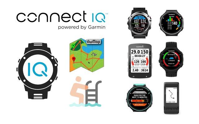 Plataforma aplicacions Connect IQ de Garmin