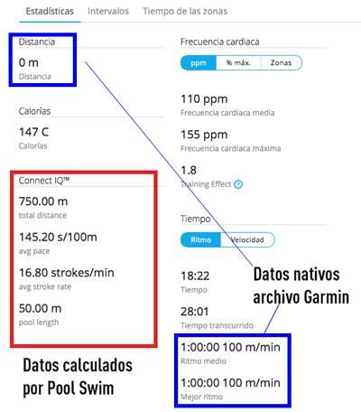 Datos Connect IQ en la aplicación Pool Swim