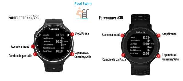 Botones en aplicación Pool Swim para Forerunner 230, 235 y 630