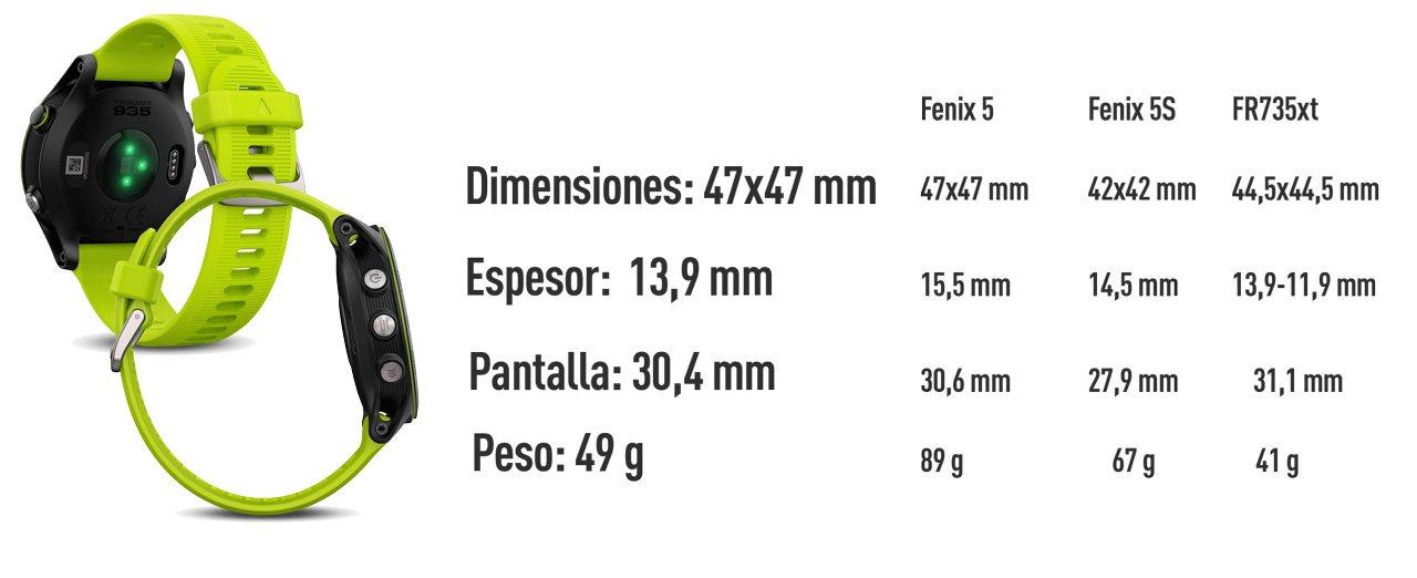 Dimensiones del nuevo Garmin Forerunner 935 para triatlón.