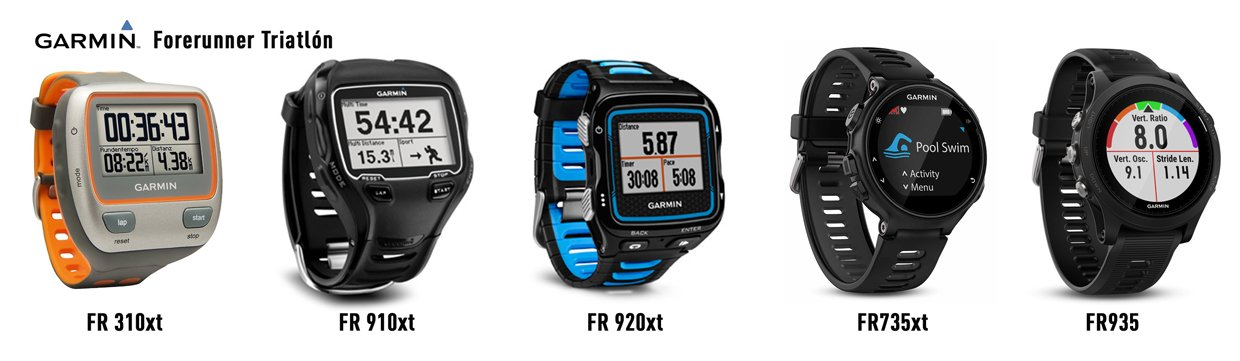 garmin-forerunner-triatlon