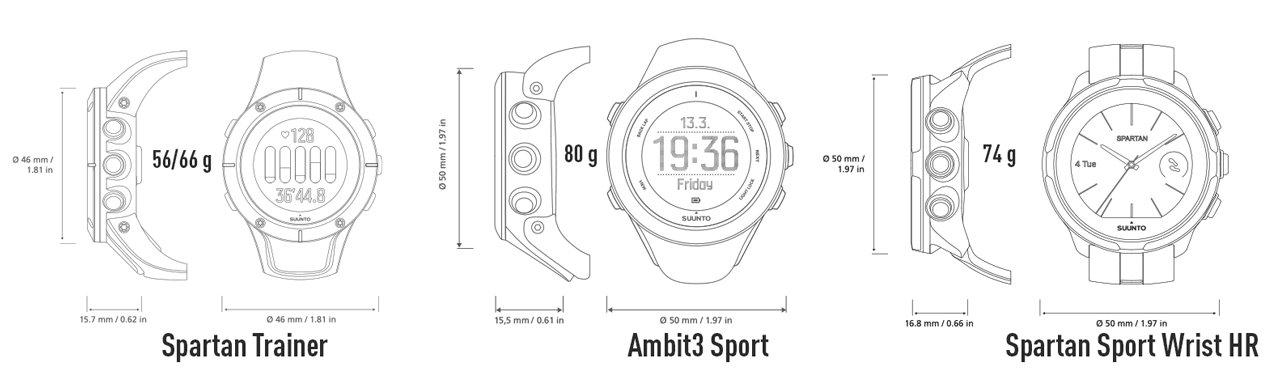 Comparativa dimensiones y peso: Spartan Trainer, Sport Wrist HR y Ambit3 Sport.