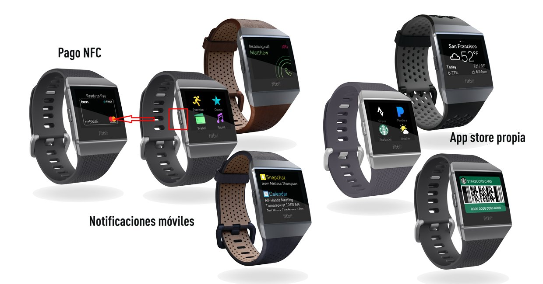 fitbit ionic funciones smartwatch