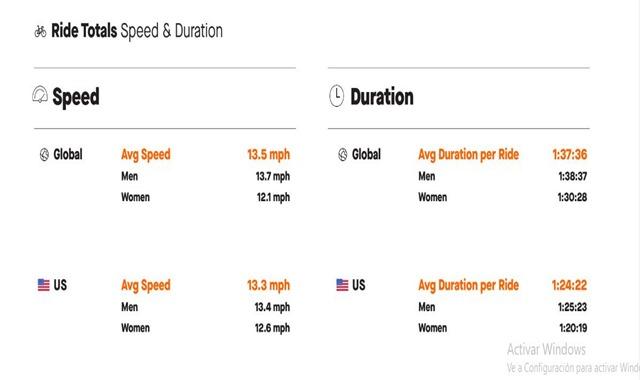 velocidad media strava