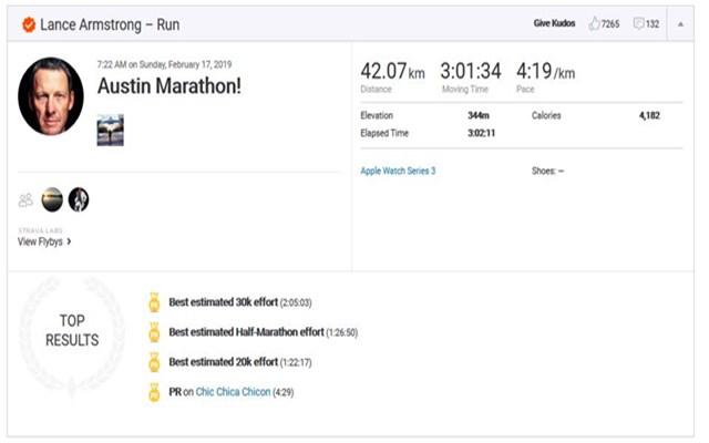 Strva Lance Amrstrong maraton