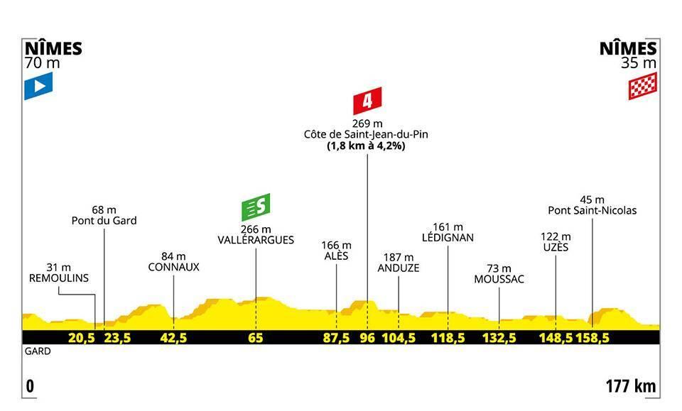 etapa 16 tour de francia 2019
