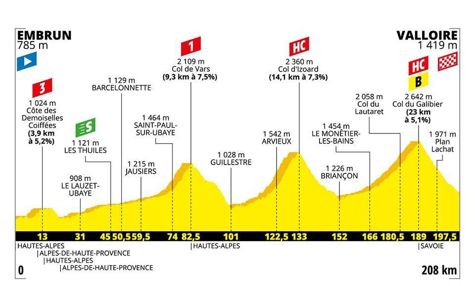 etapa 28 tour de francia 2019