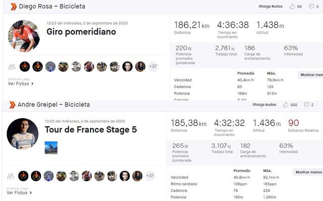 ciclista aficionado tour de francia