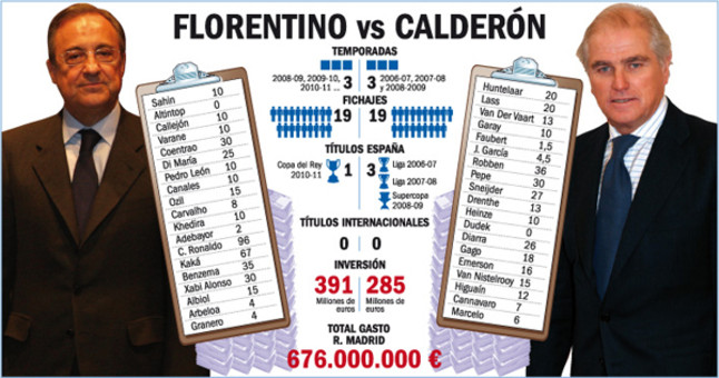 Florentino vs. Calderon: who has been the better president? 1315424978005