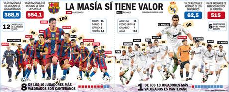 El Barça cuenta con varios de los mejores jugadores del mundo