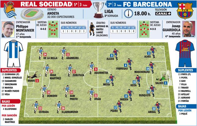 Real Sociedad - Barcelona [Internet] 1315603164107